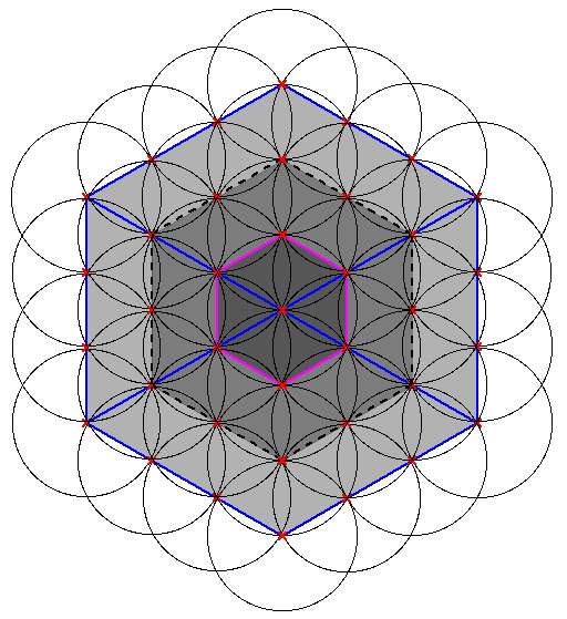 The Expansion of the Cube in Outer Creation Depicted in 2D