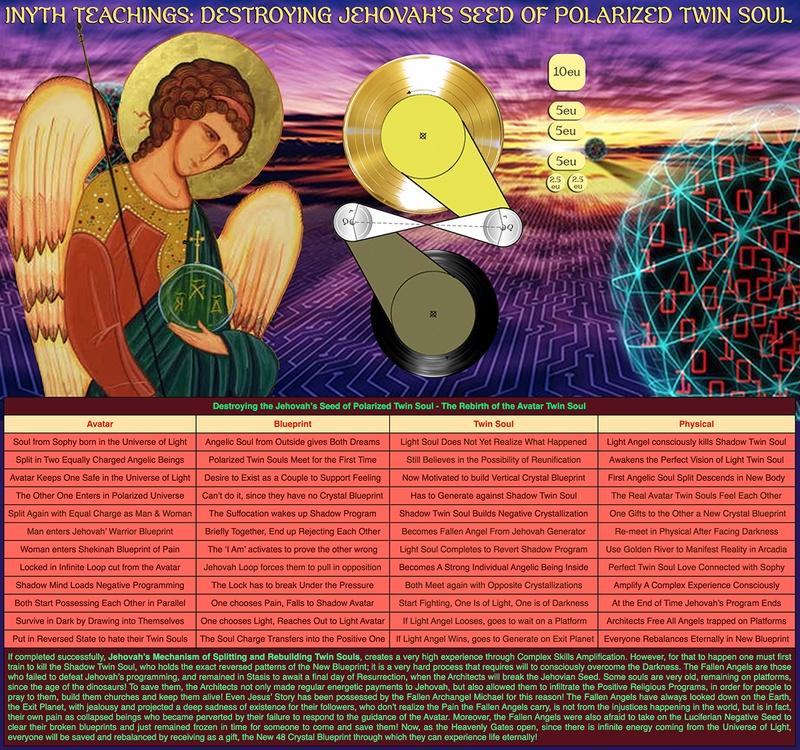 Killing Jehovian Soul Seed Polarized Twin Soul