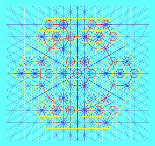 Figure D: The Exact Geometric Formulation of a Partiki Grid in 2D Known as a Cubit